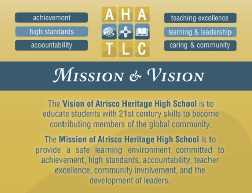 The Mission and Vision of AHA