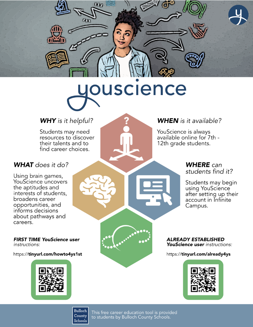 YouScience flyer