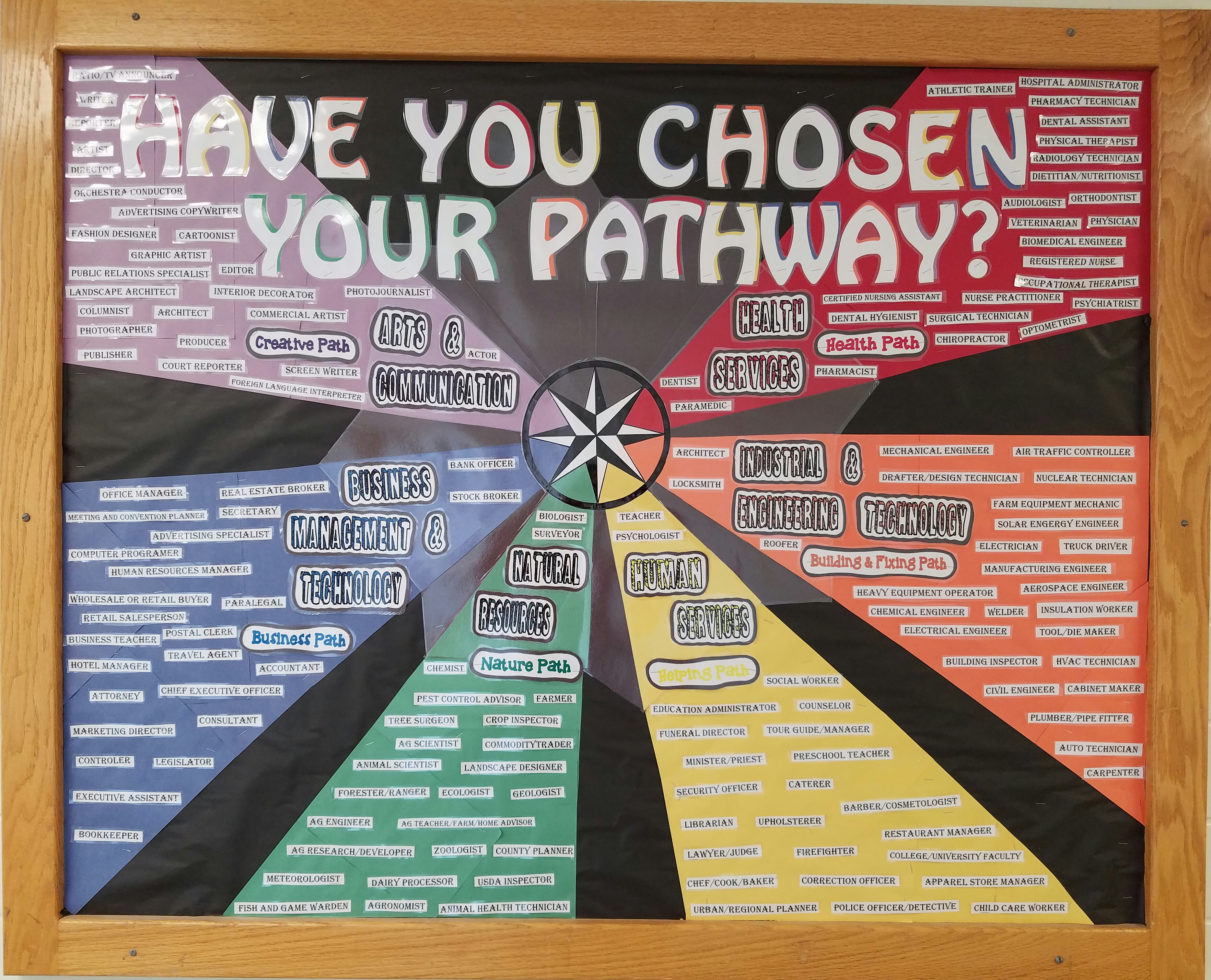 Have You Chosen Your Pathway.jpg