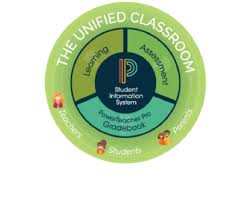 Unified Classroom Email Summaries