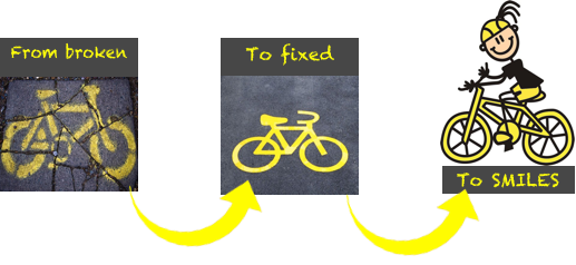 Three images of a broken bike, arrow to fixed bike, arrow to smiling child  riding a bike.