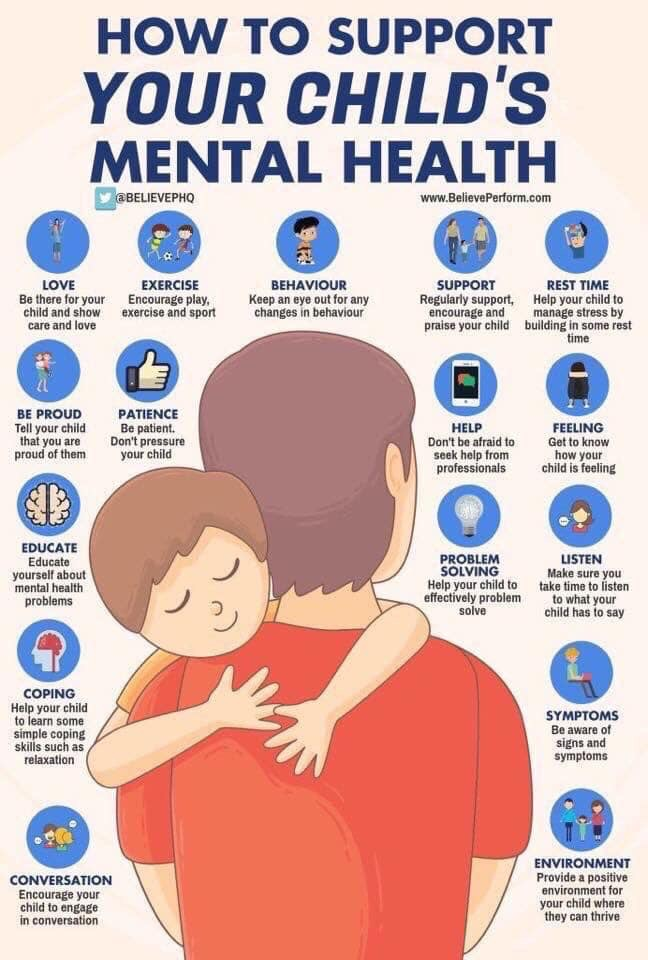 support child mental health