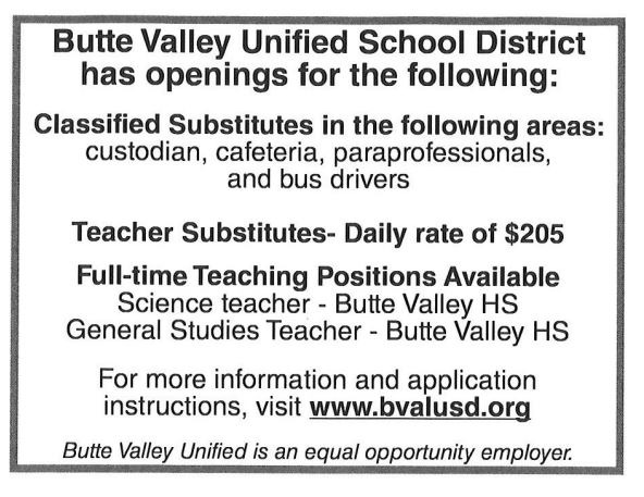 Classified Substitute openings