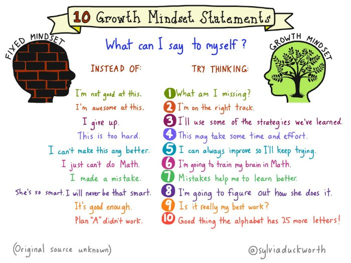 10 growth mindset