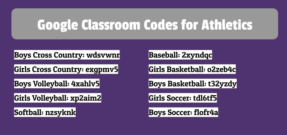 Codes to join Google Classroom for sports teams
