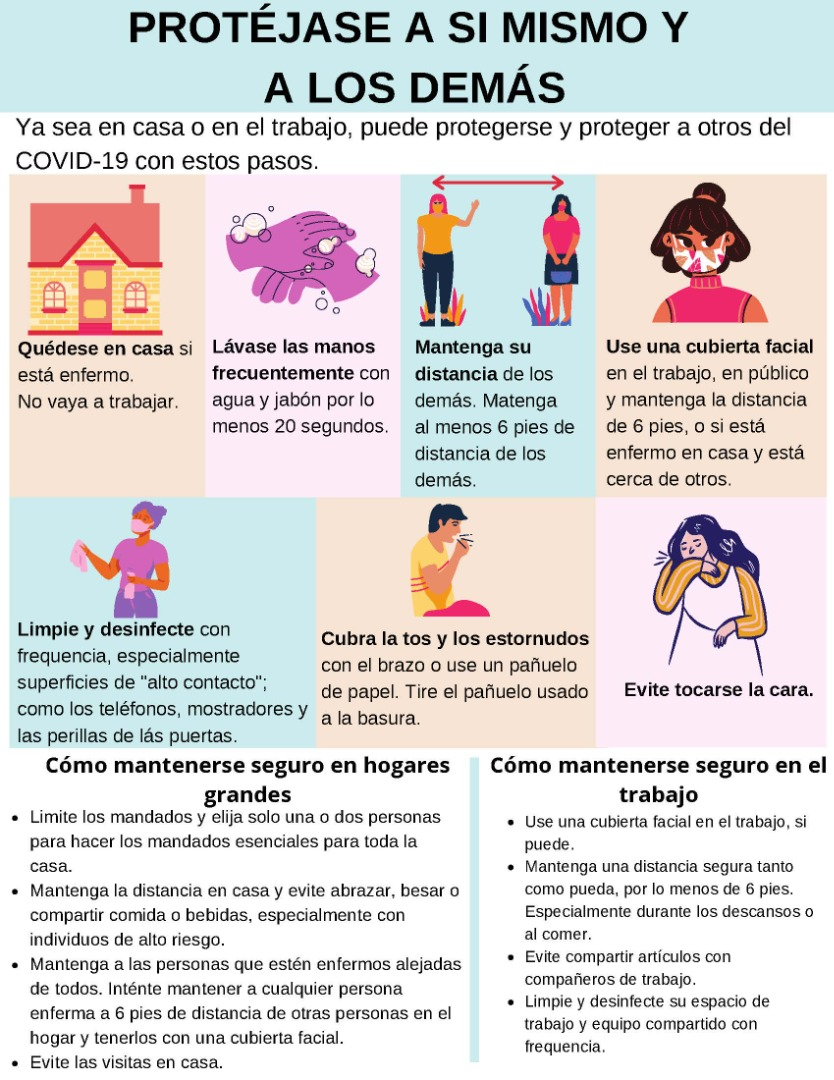 protect yourself and those around you spanish