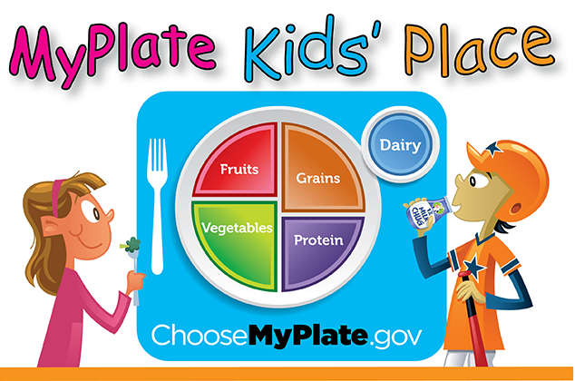 MyPlate Icon Graphic