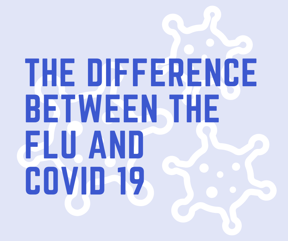 flu and COVID 19 graphic