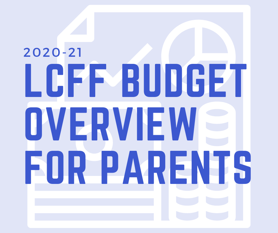 Budget overview for parents