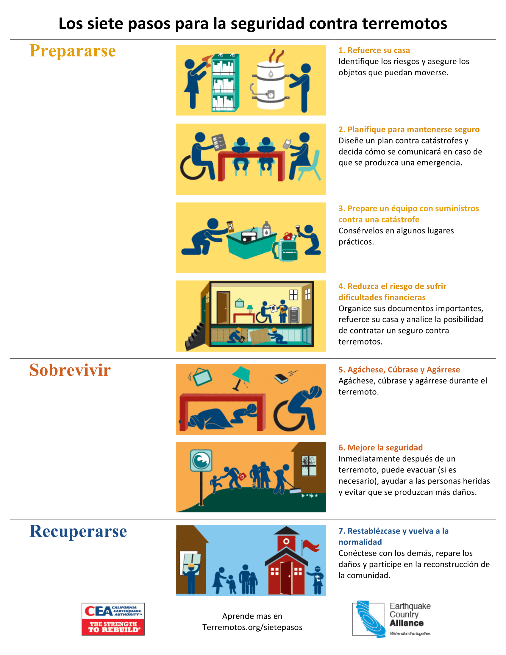 Seven Steps to Earthquake Safety-Eng-Span-2.png