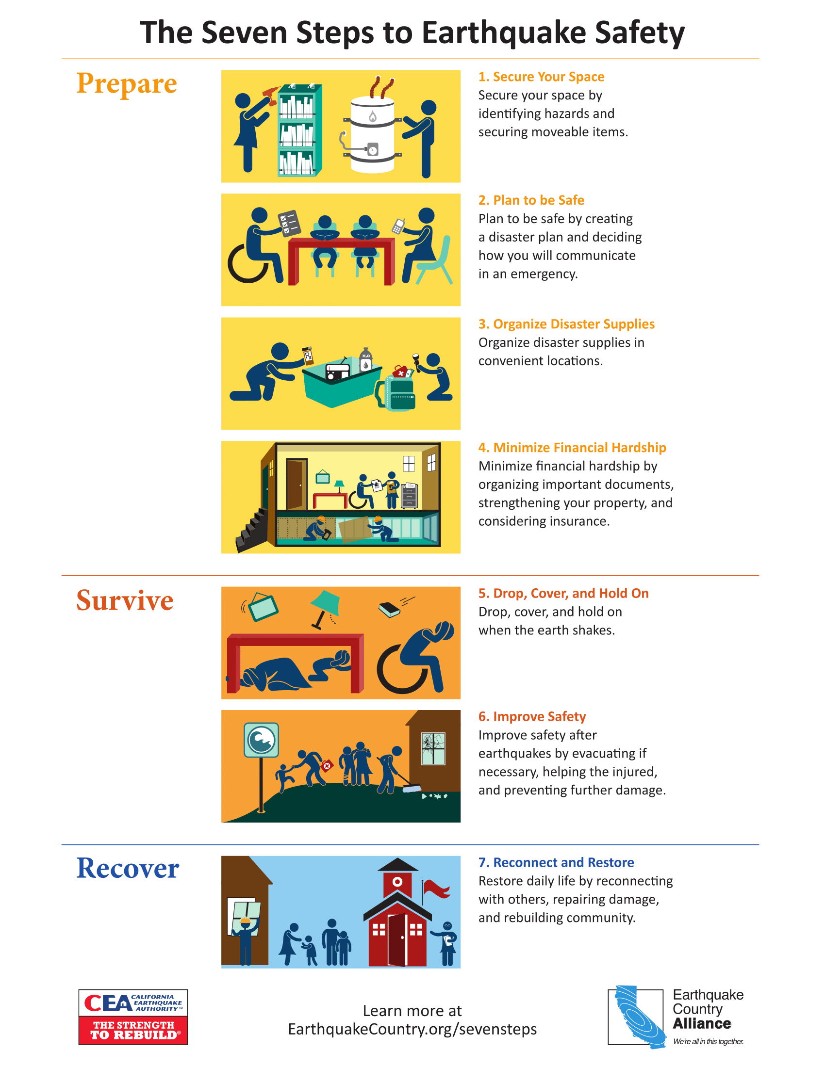 Seven Steps to Earthquake Safety-Eng-Span-1.png