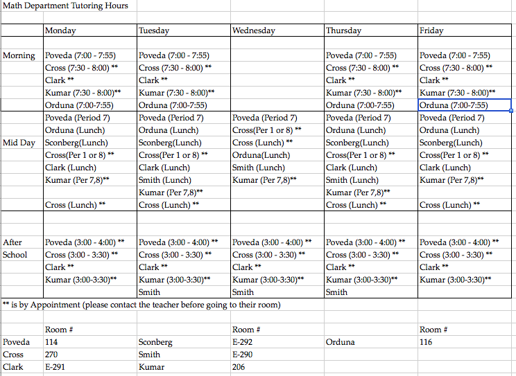 I encourage students to come see me either before or after school for extra help if they ever need it. I am available most days, but if there is ever a time when I am not available, the Math department has organized a tutoring schedule to help students even if their teachers are not available. Please check out the attached schedule for availability times for the other Math department teachers.