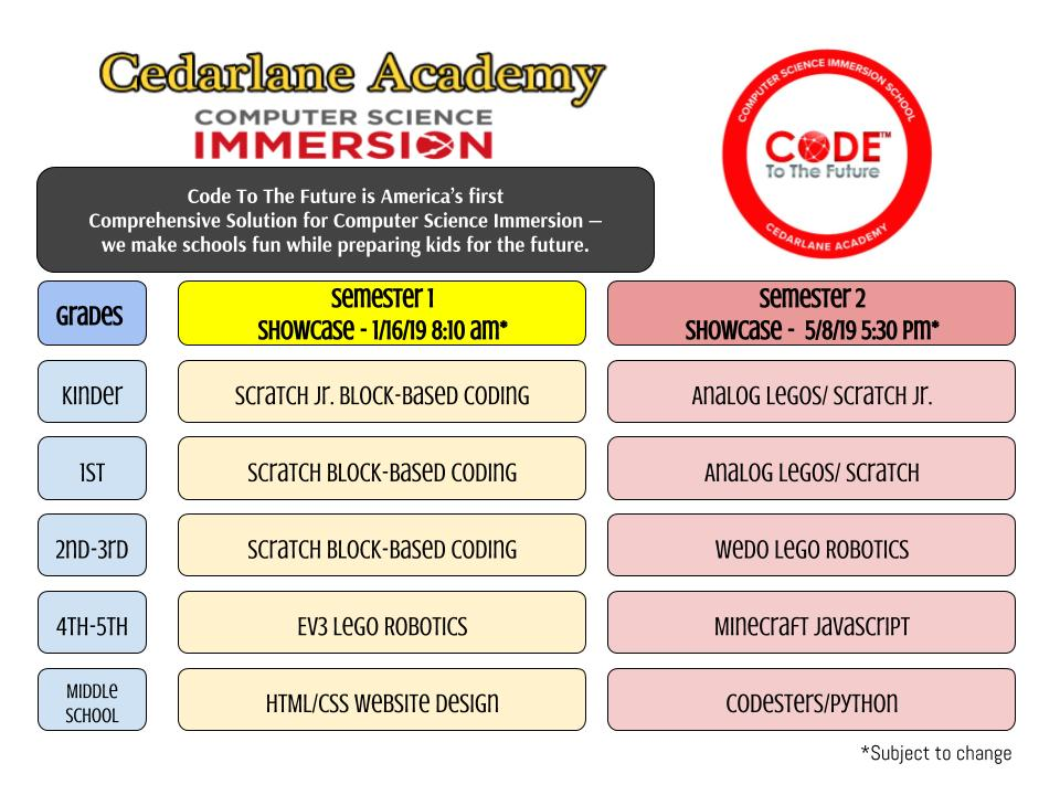 K-8 Code to the Future Program