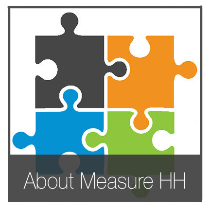 About Measure HH
