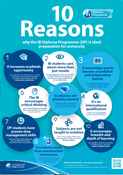 10 Reasons why IB is ideal
