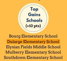 DES is named a Top Gains School