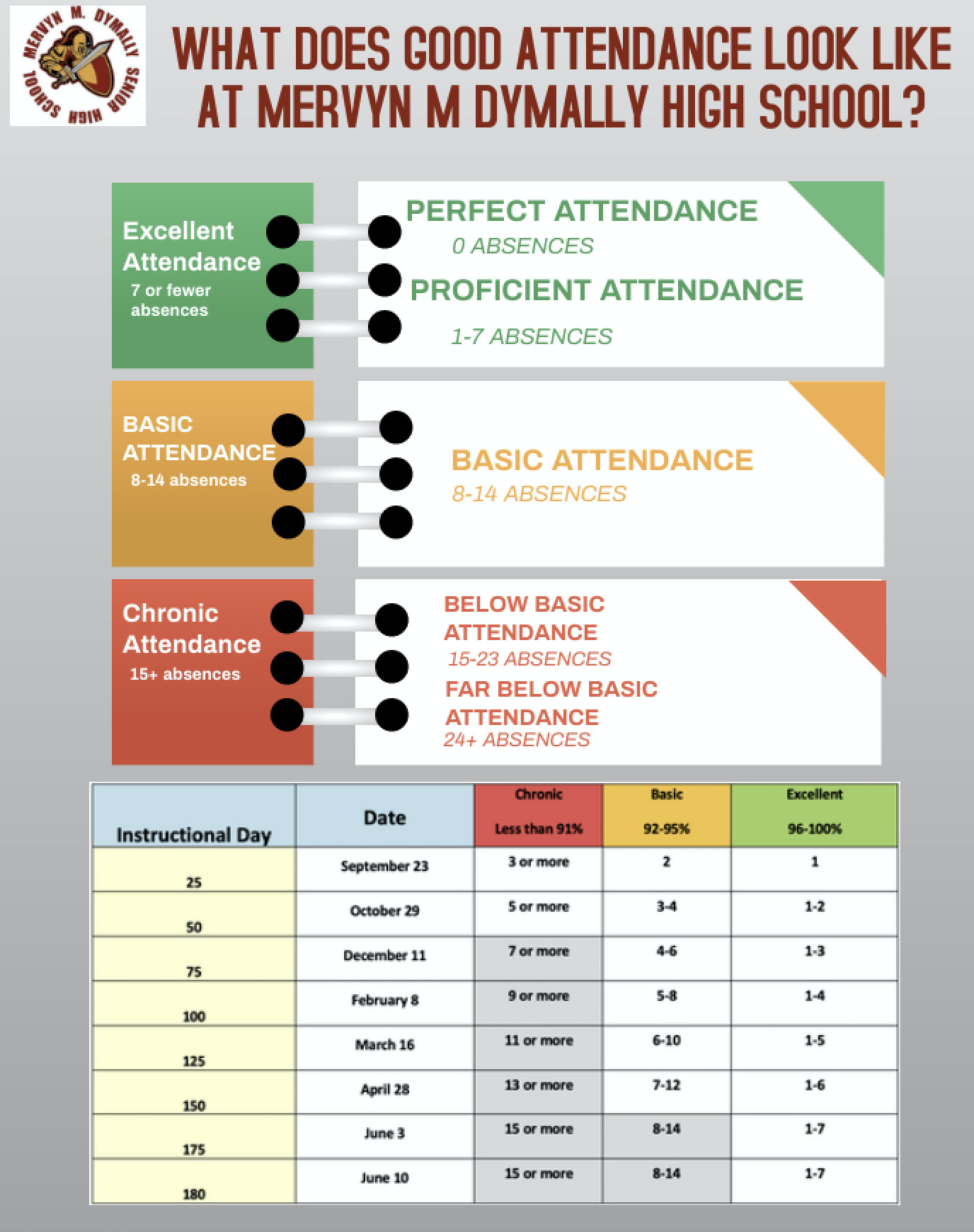 ATTENDANCE BANDS DHS .png