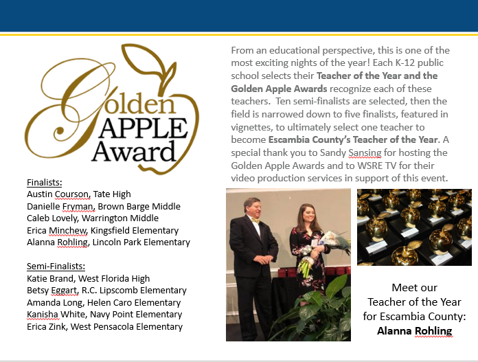Teacher of the year and golden apple description