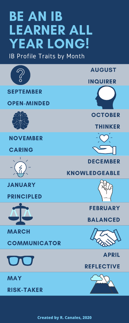IB Learner Profile Monthly