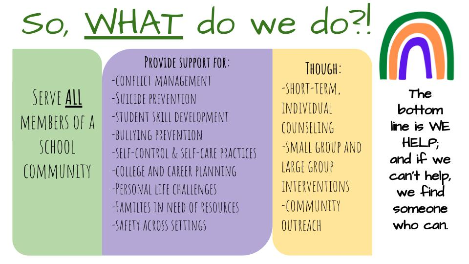 graphic of what school counselors do