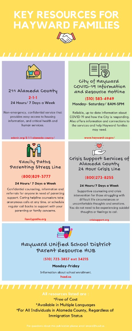 Key Resources for Hayward Families