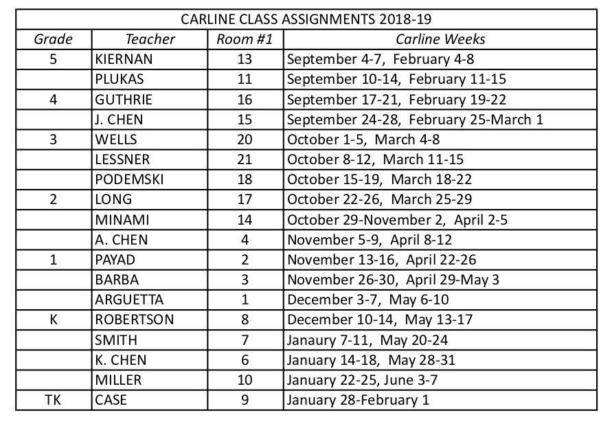 clarine class assignments