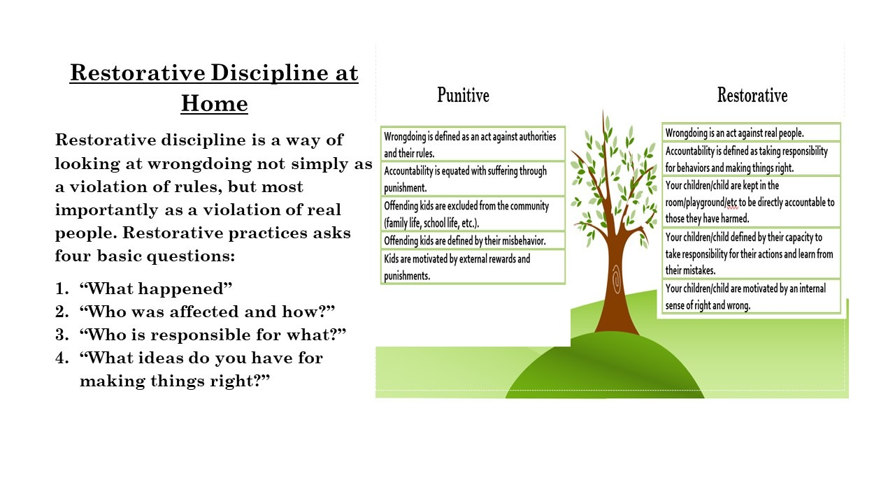 Restorative Discipline at Home
