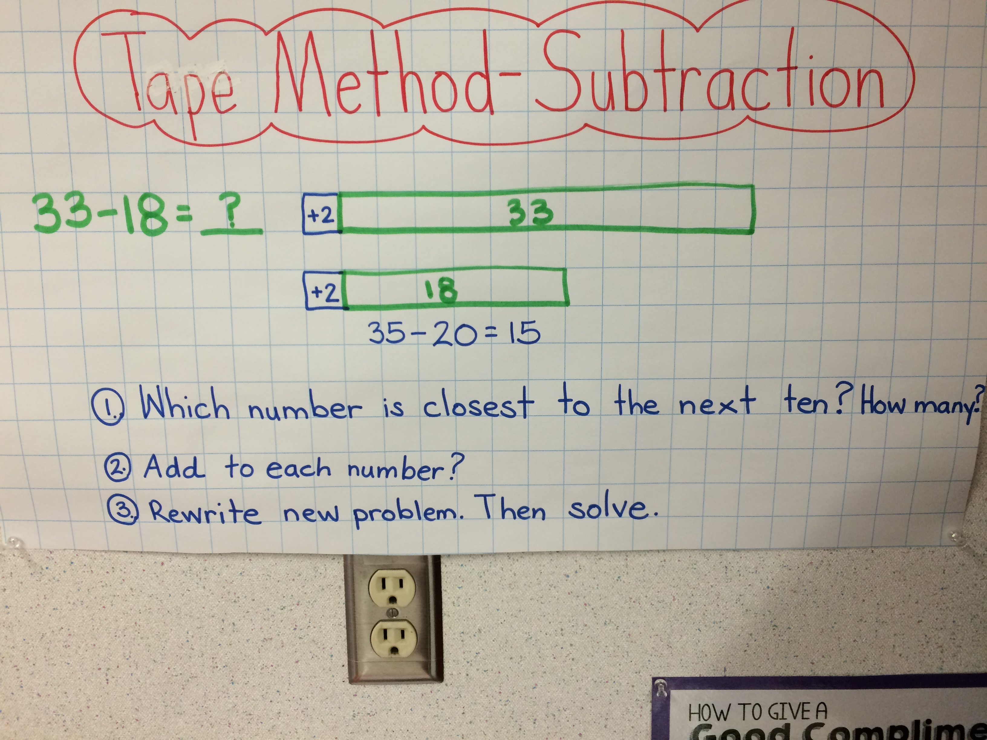tape method subtraction