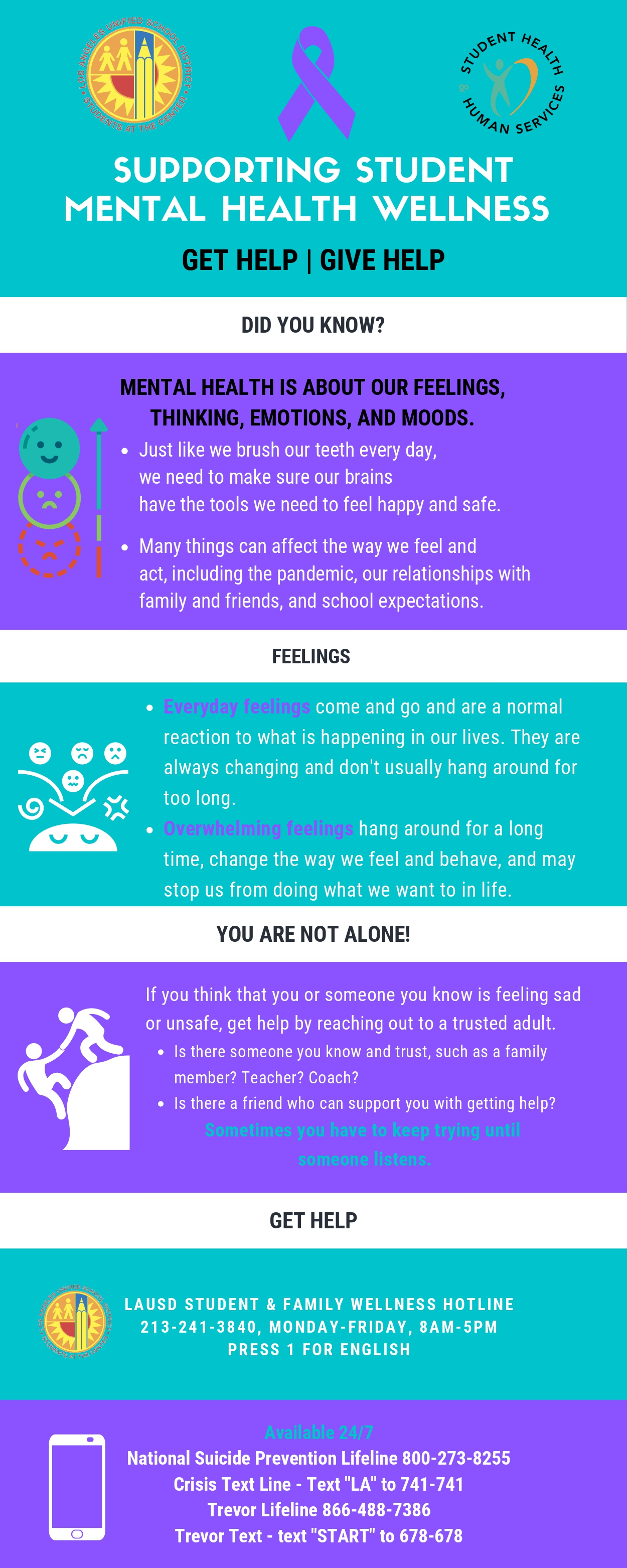 Supporting Mental Health for ES Students Infographics_page-0001.jpg