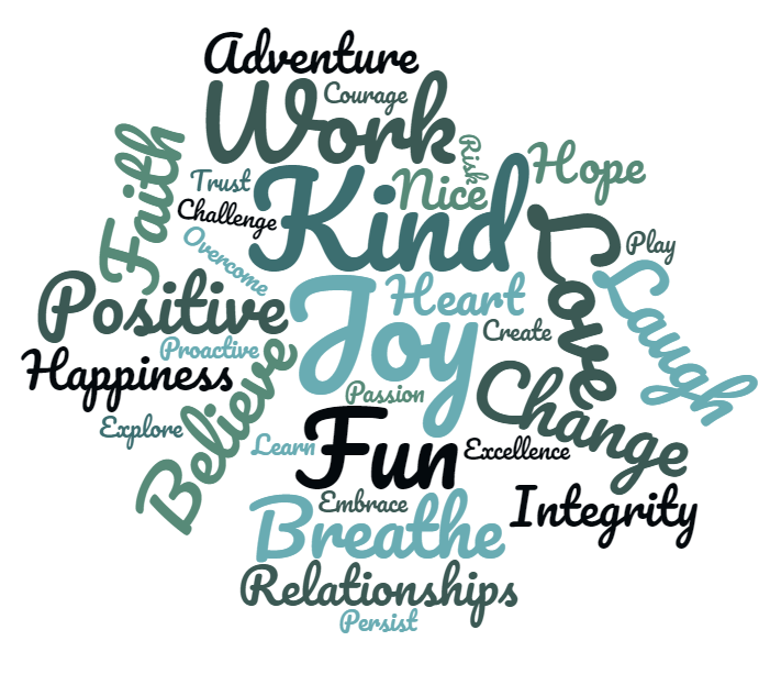 collage of supportive words