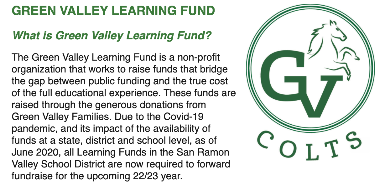 learning fund
