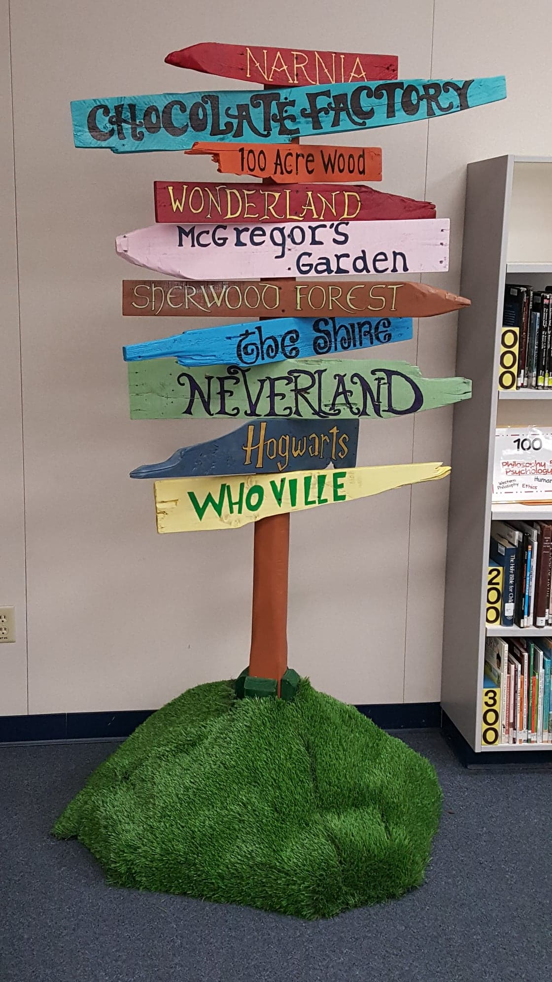 Library Directional Sign