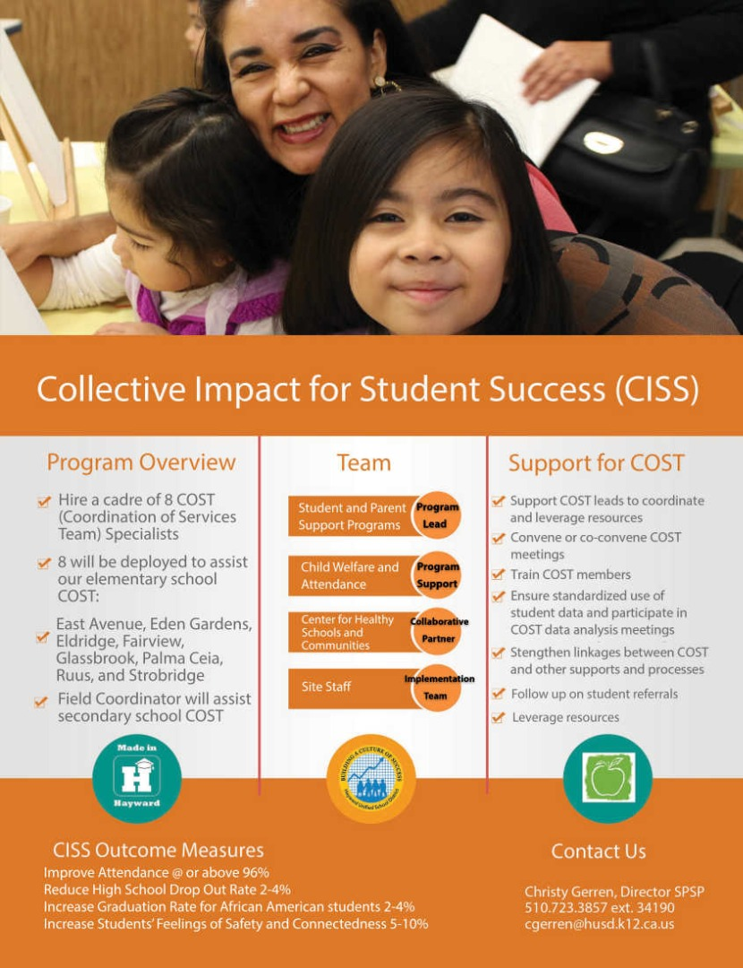 CISS Program Overview
