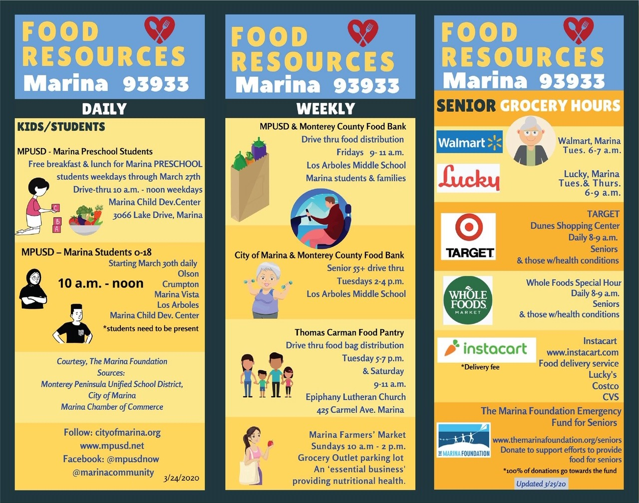 City of Marina Food Resources