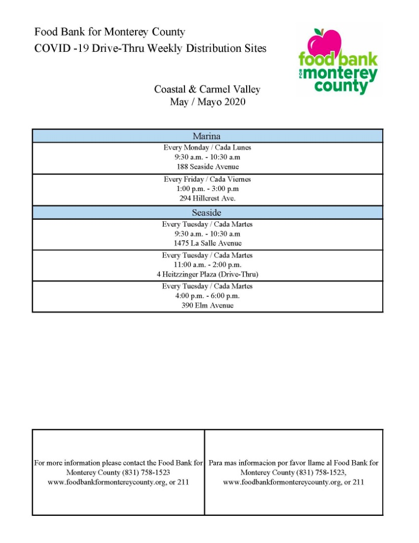 Food Bank Monterey County weekly distribution sites