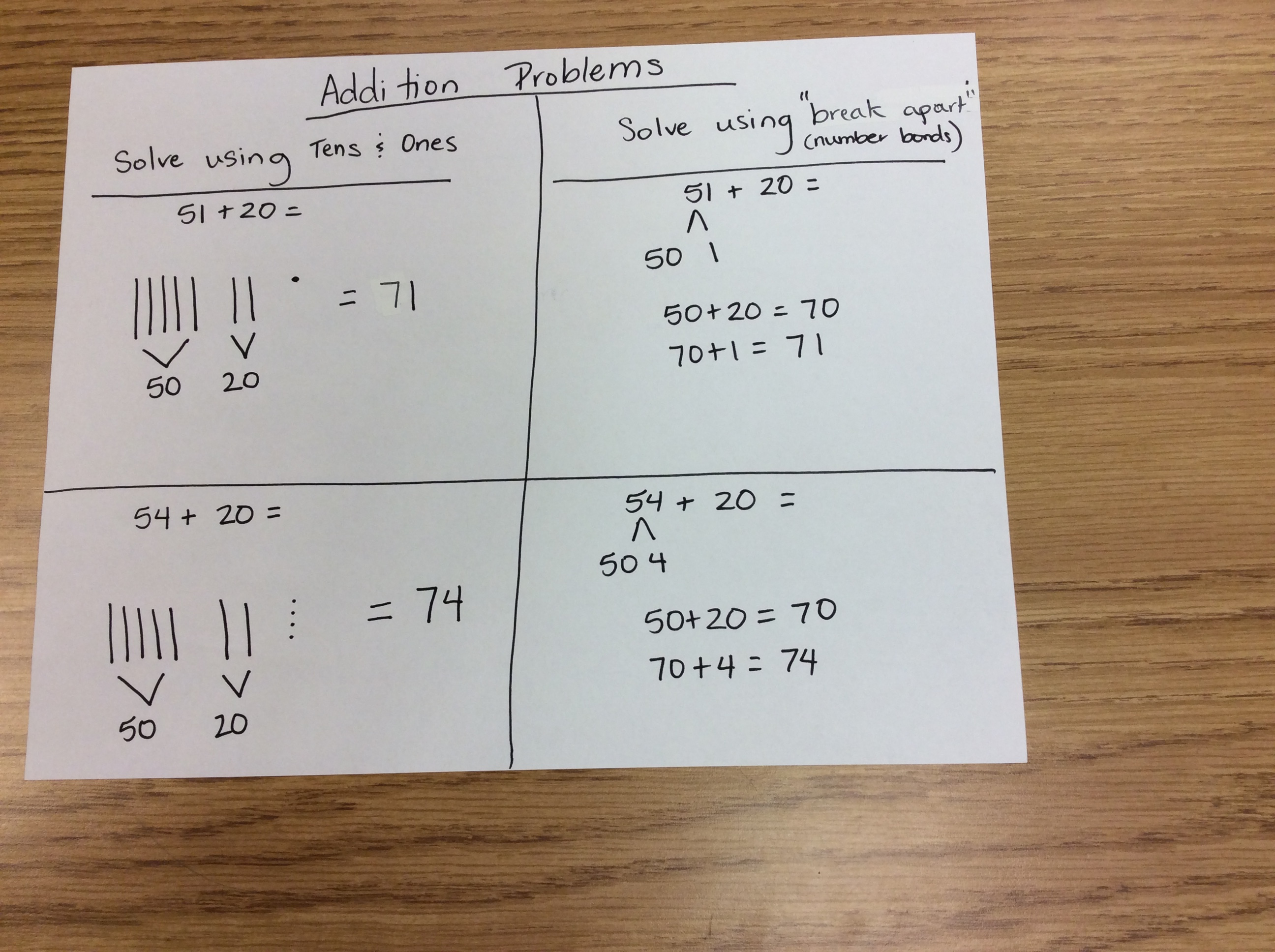 Solving Addition Problems