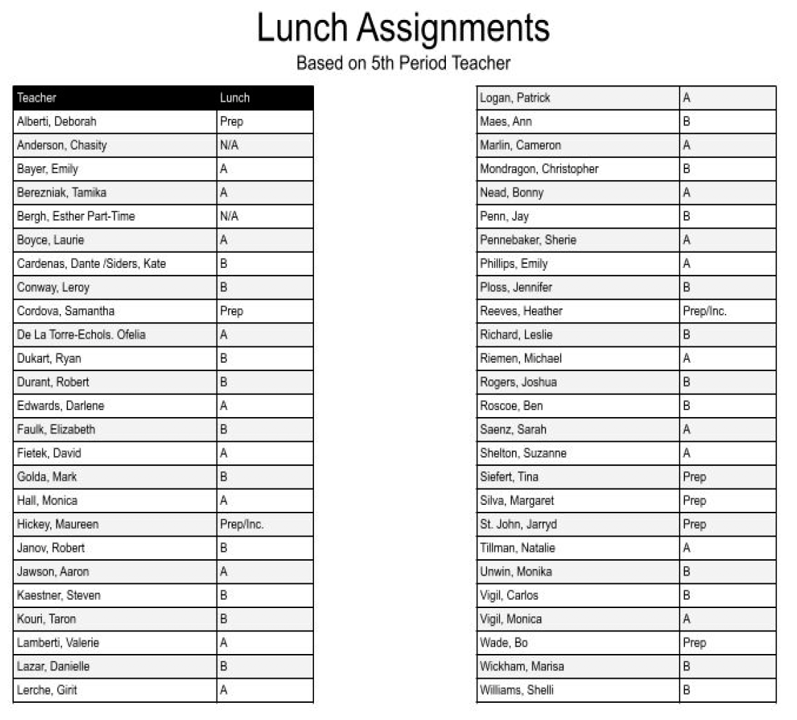 Lunch Assignments