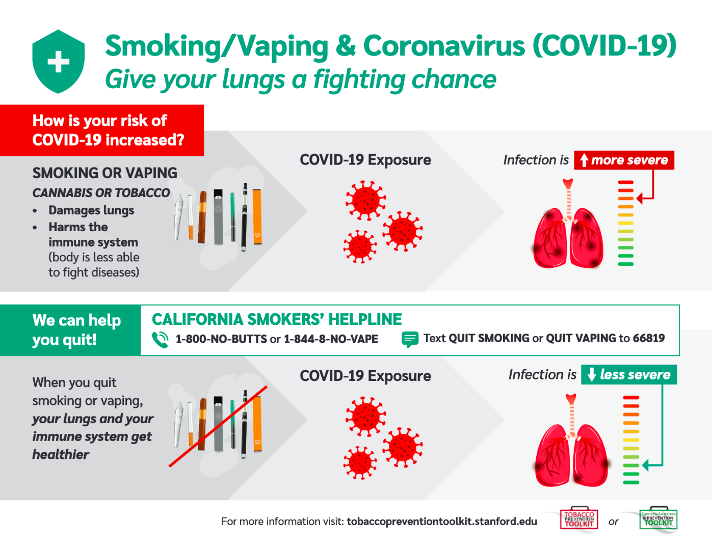 Informative flier on smoking and covid 19