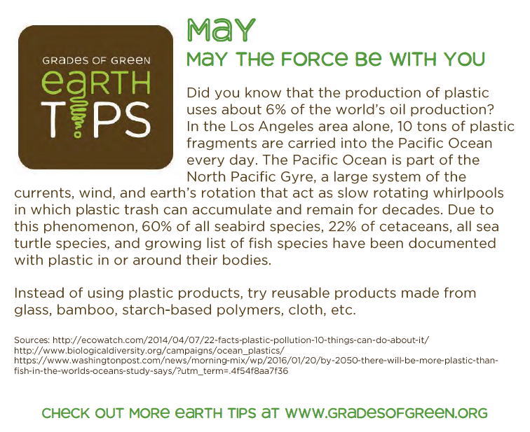 Earth Tip of the Month
