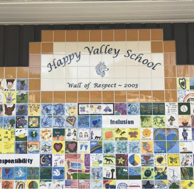 Happy Valley Mural