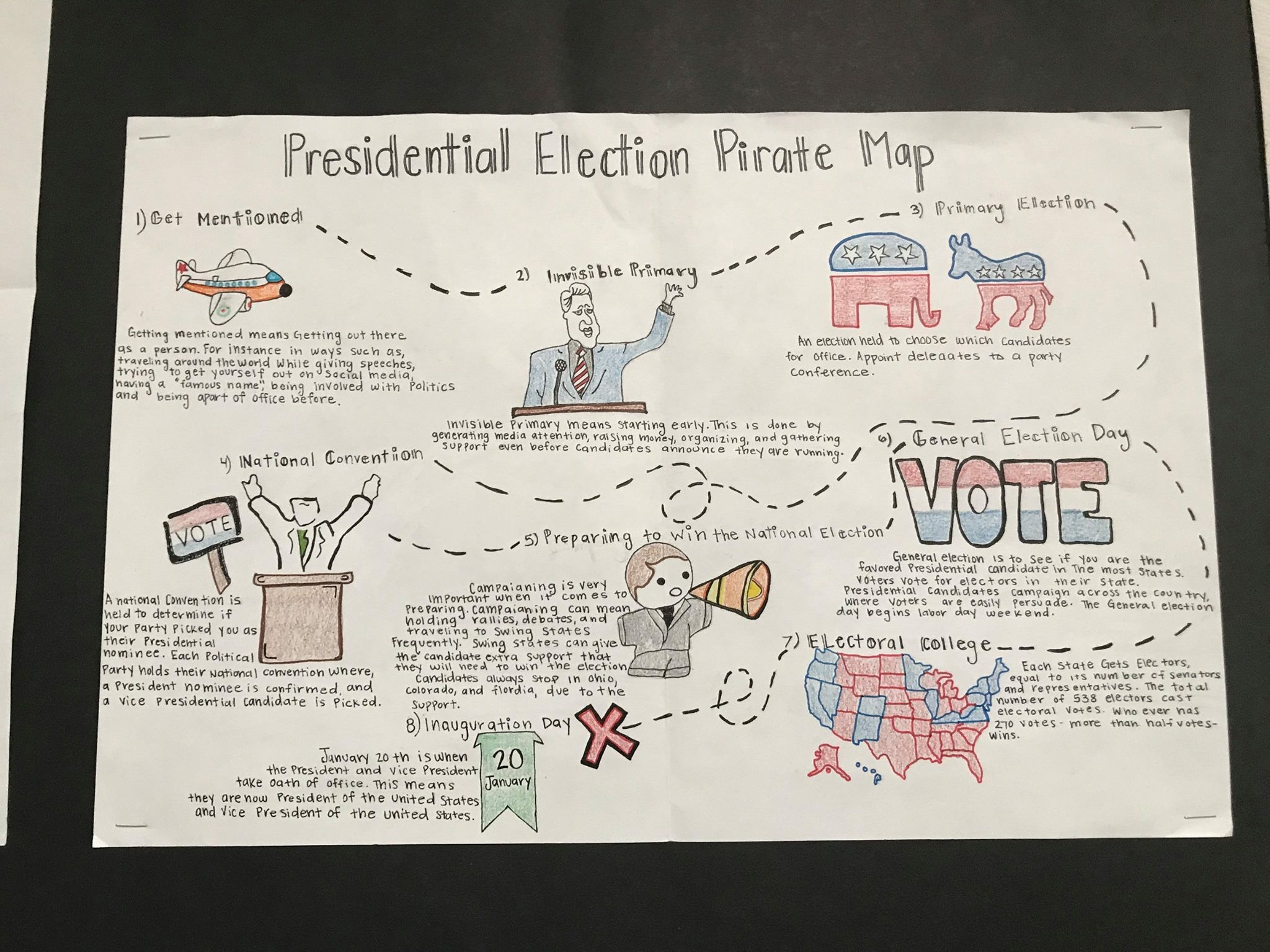 Presidential Election Pirate Map
