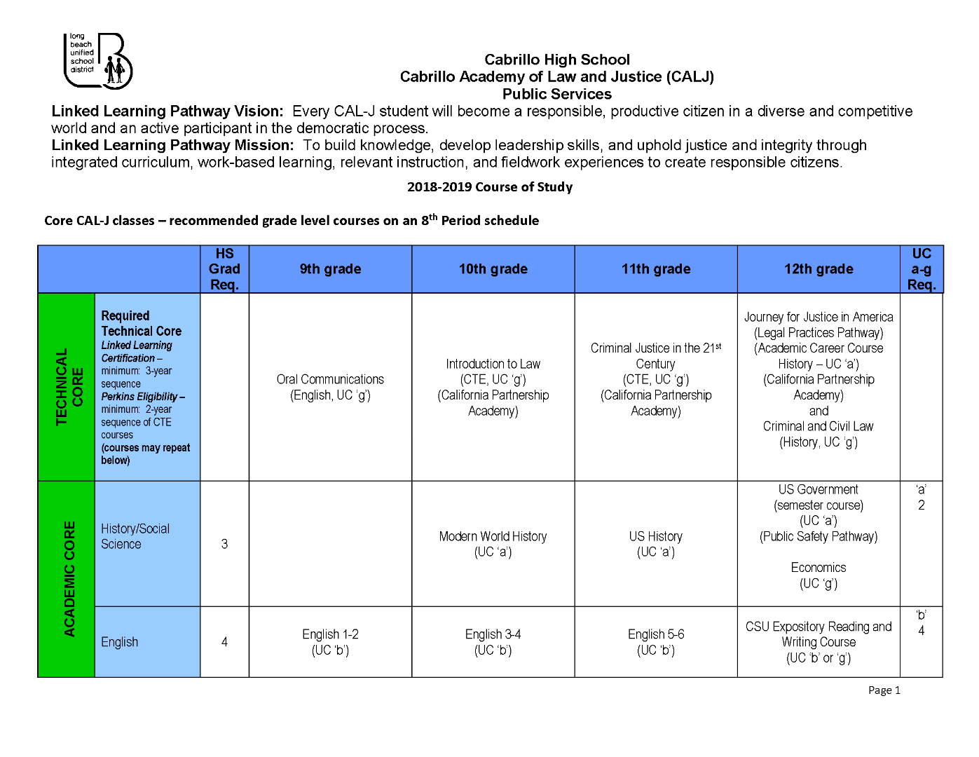 CALJ Pathway Course of Study