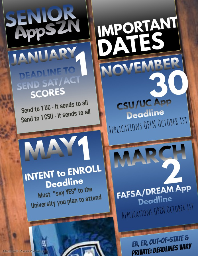 Senior Apps ZN Important Dates