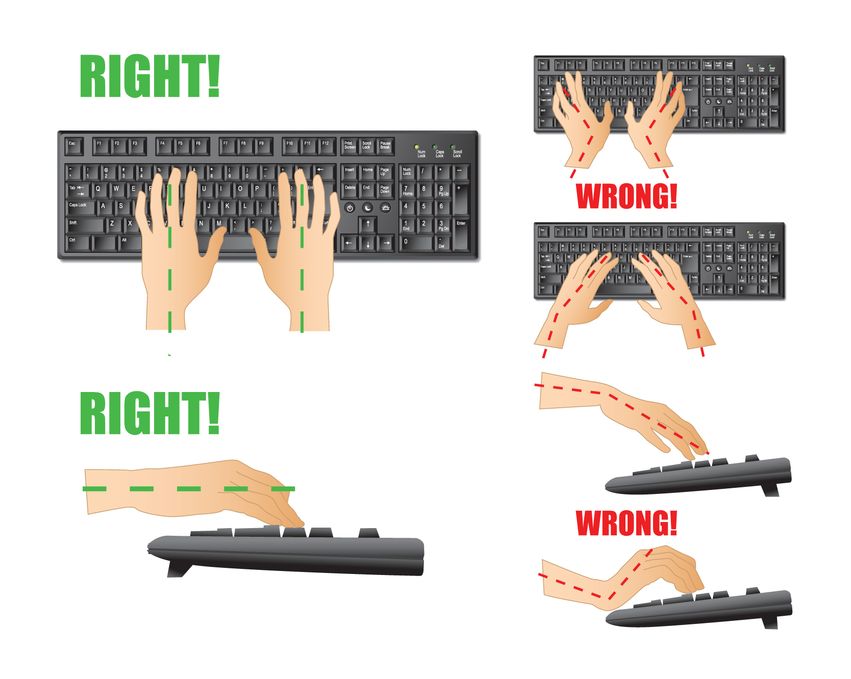keyboard hand placement