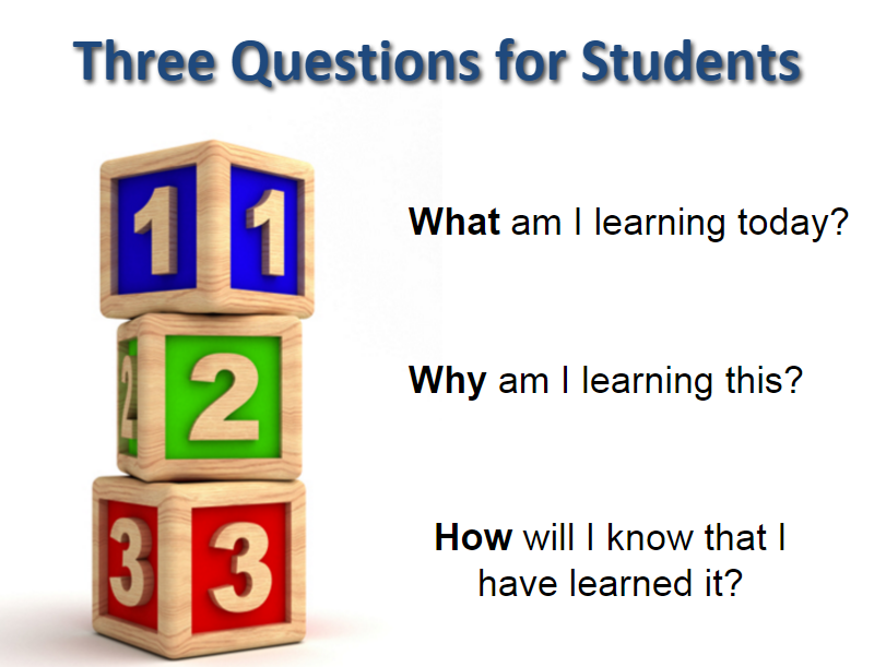 Learning Targets For Students