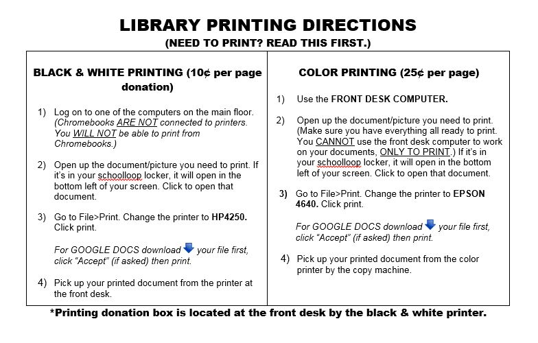library printing directions