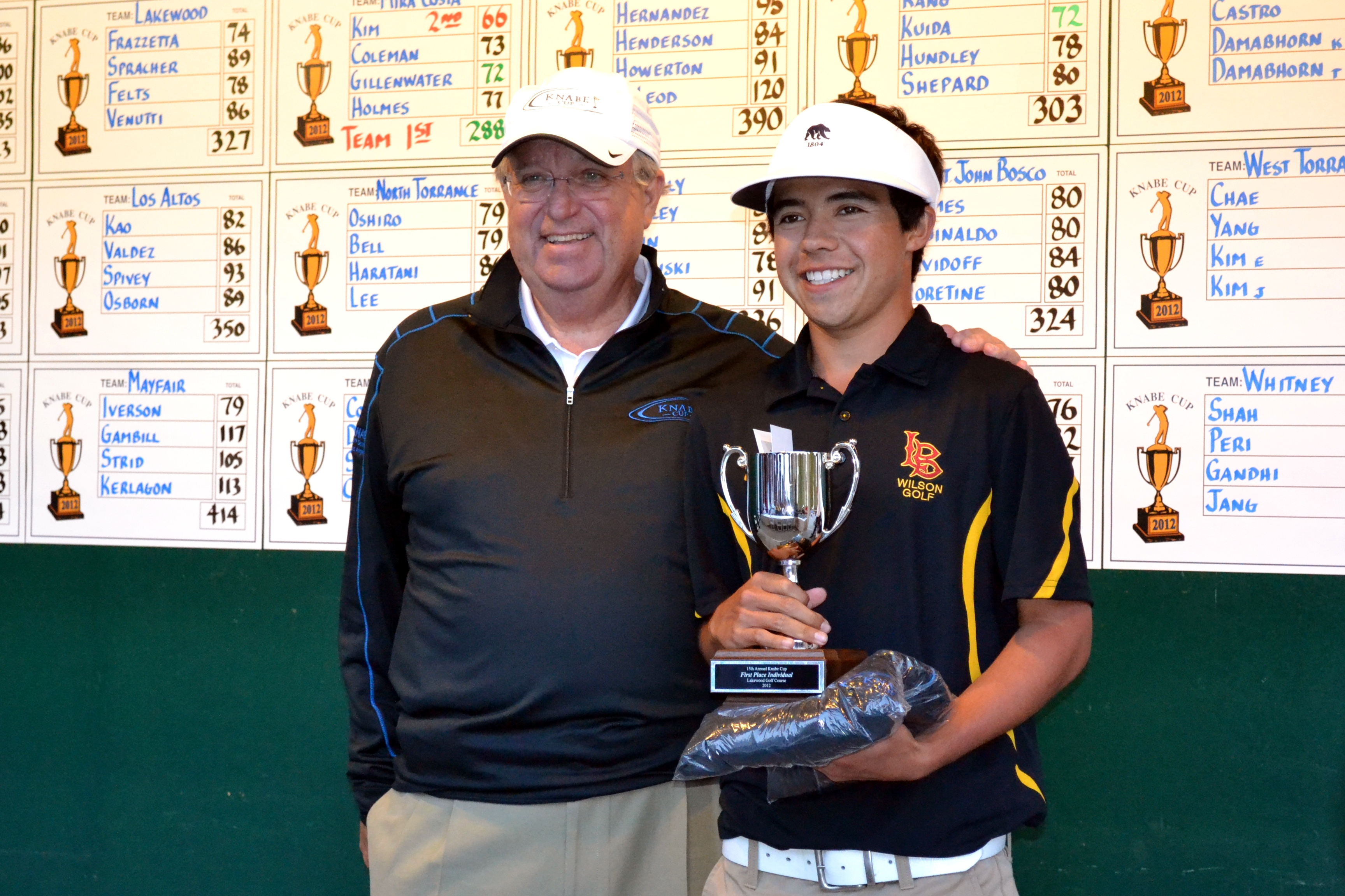 Andrew Morgan - 2012 Knabe Cup Champion