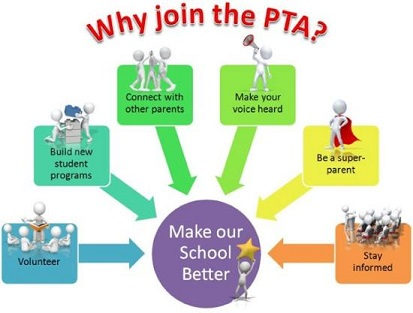 why-join-the-pta.jpg