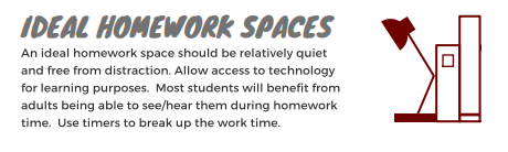Ideal Homework Spaces