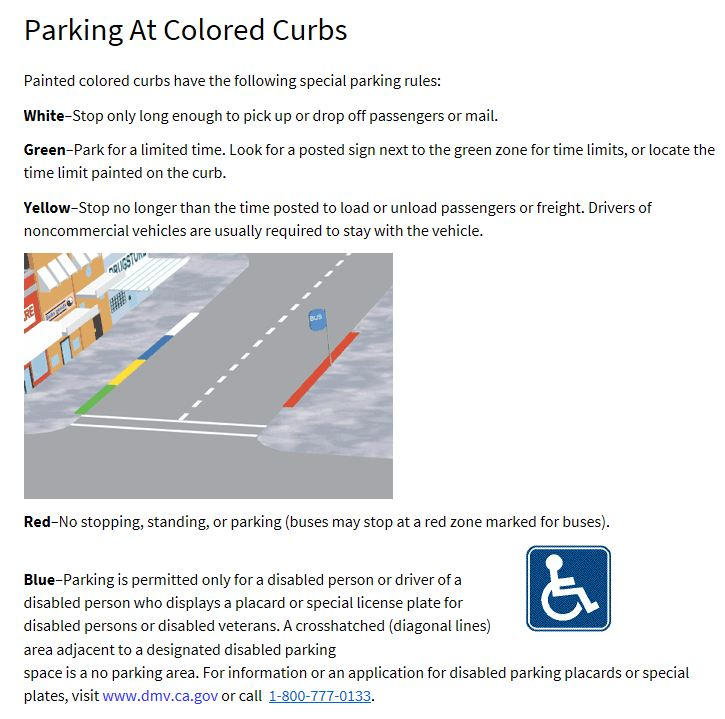 laws for parking at colored curbs